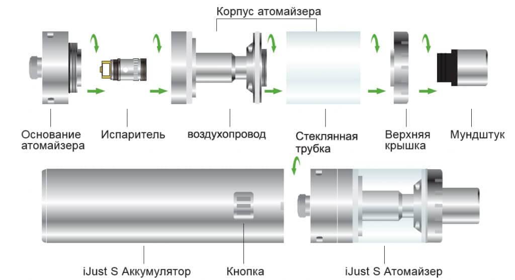 Электронная сигарета eleaf инструкция по применению